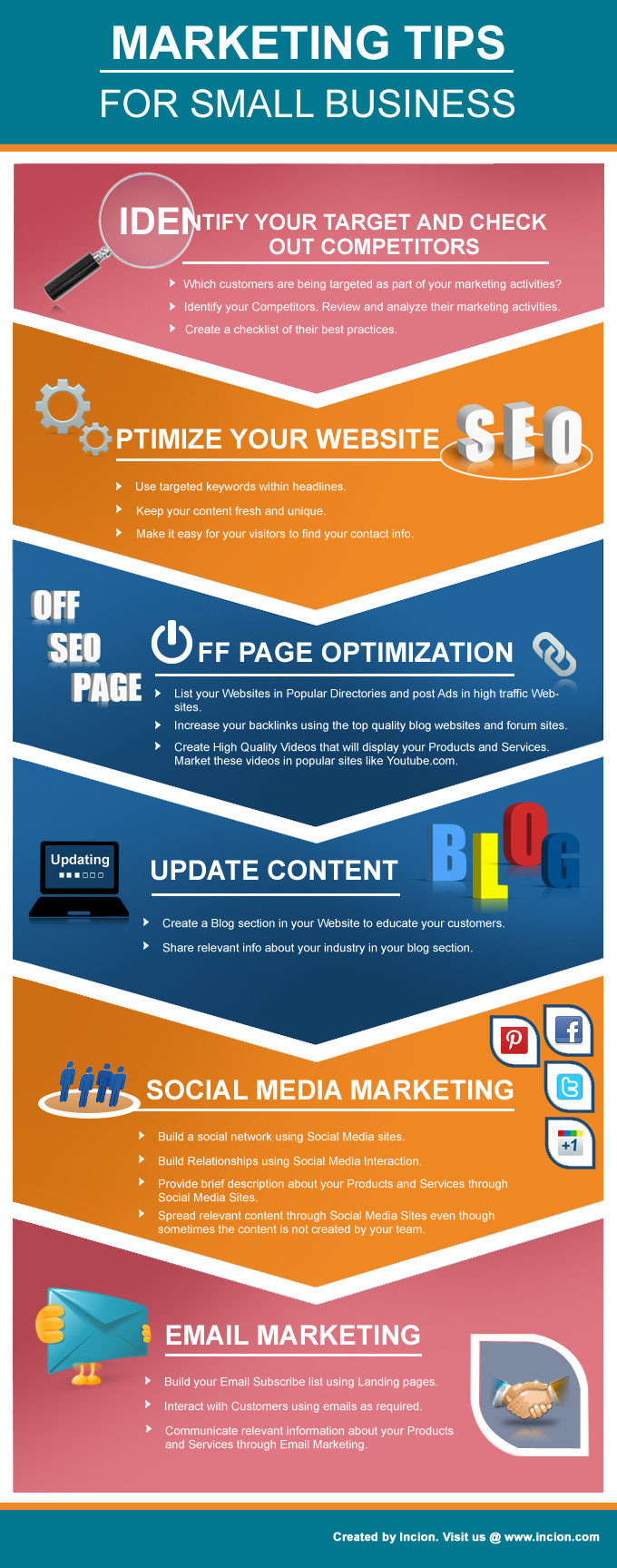 Small Business Marketing Infographic